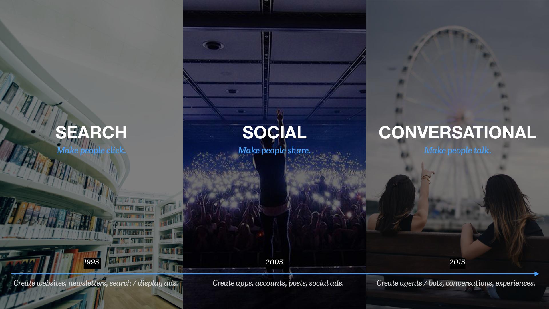 The evolution of advertisings main jobs in the digital era.